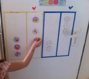 אודיל רוזנפלד | הכנת לוח התארגנות בוקר, מנחת הורים בגישת אדלר